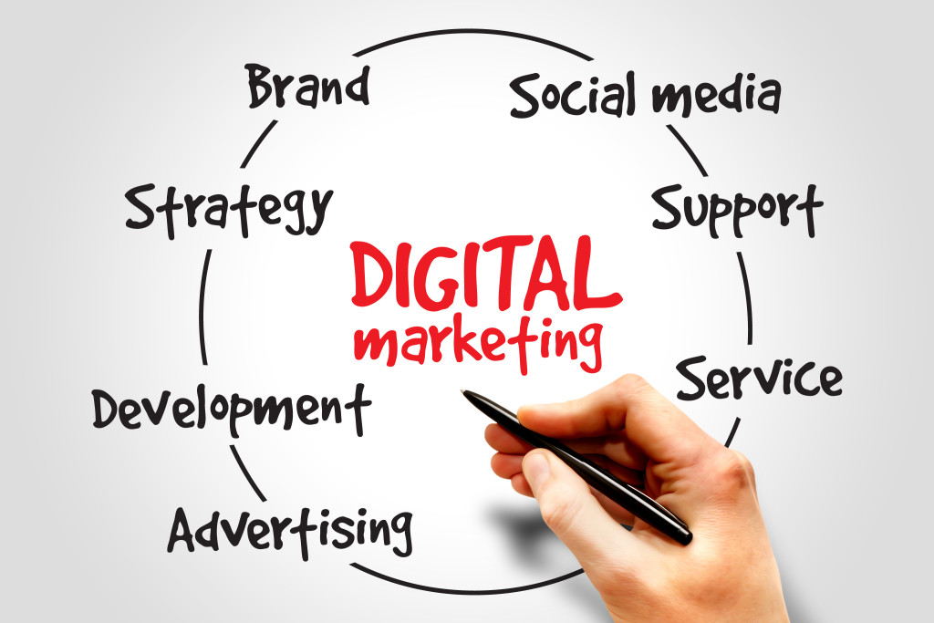 Digital Marketing IN-franchising